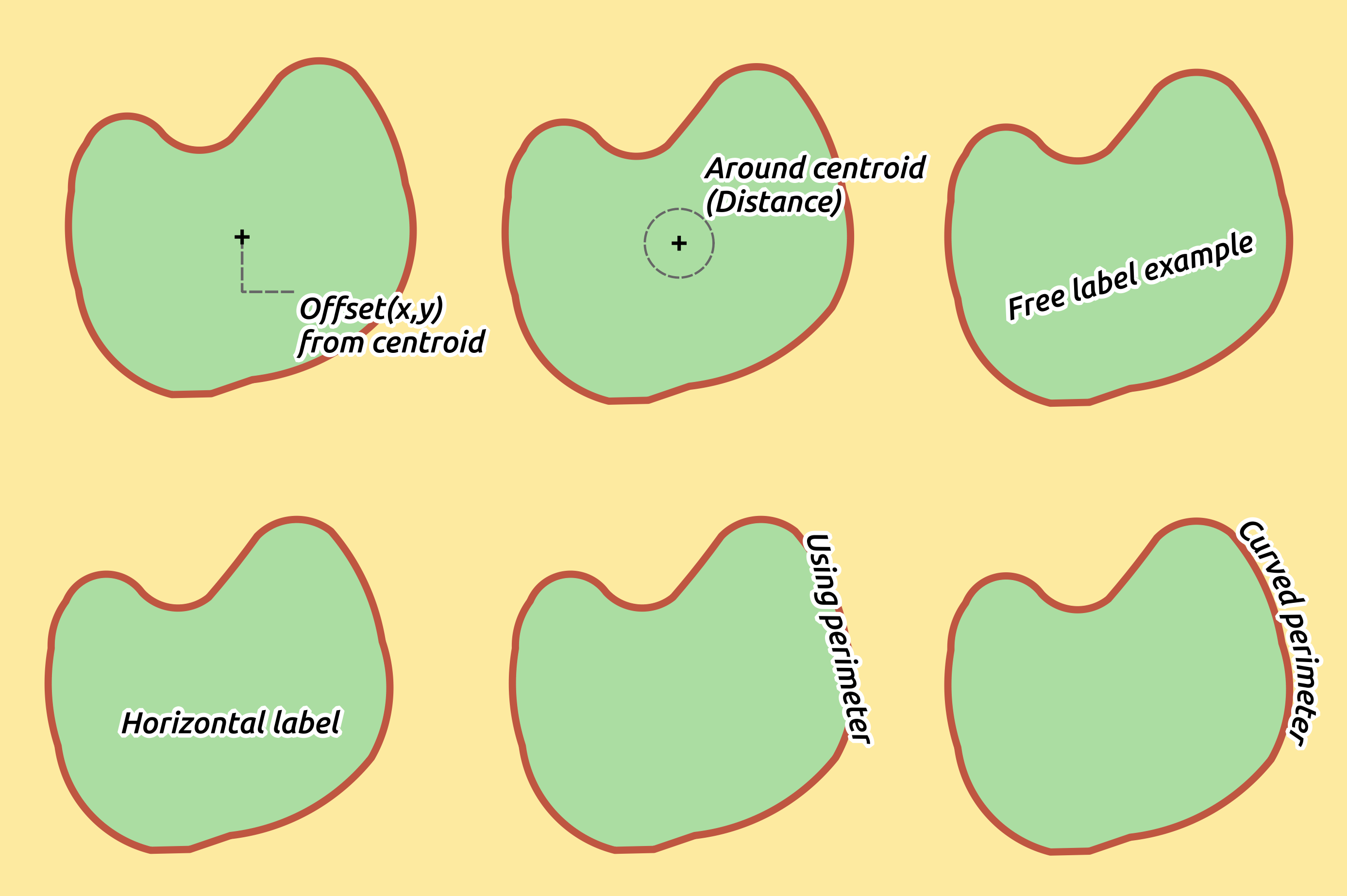 The Vector Properties Dialog Heres A Handy Reference Of Some Common Schematic Symbols Images Polygon Label Placement