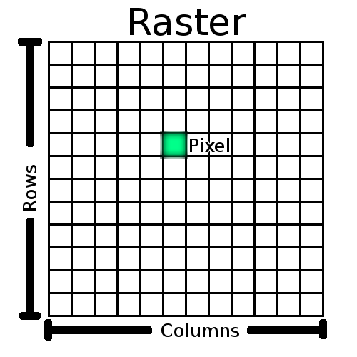 ../../_images/raster_dataset.png