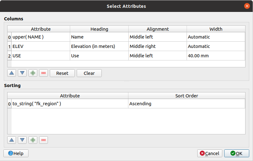 The attribute table item for Table tag attributes in html